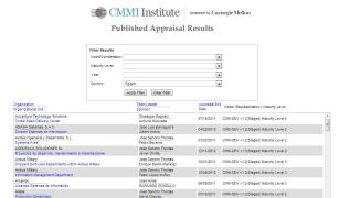 appraisals_search_CMMI