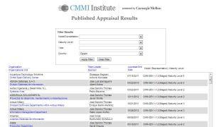 appraisals_search_CMMI