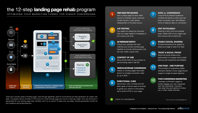 the-12step-landing-page-rehab-program_502911d4e1b5f