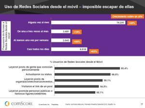 comscore_socialmedia_mobile