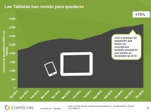 comscore_tabletas