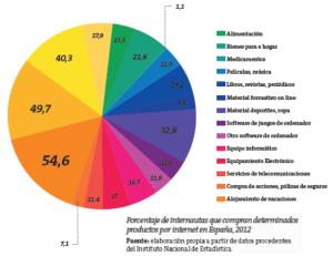 Ecommerce-graf4